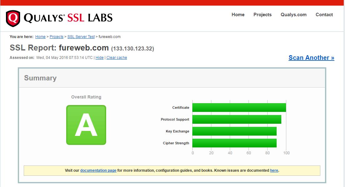SSL 적용 결과